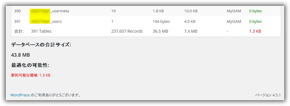 WP-Optimize プラグイン データベース